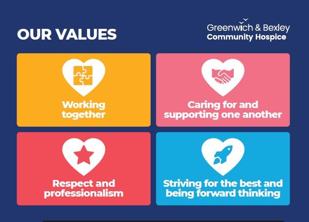 GBCH Values postcard A5 4th